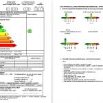 certificatul energetic apartamente